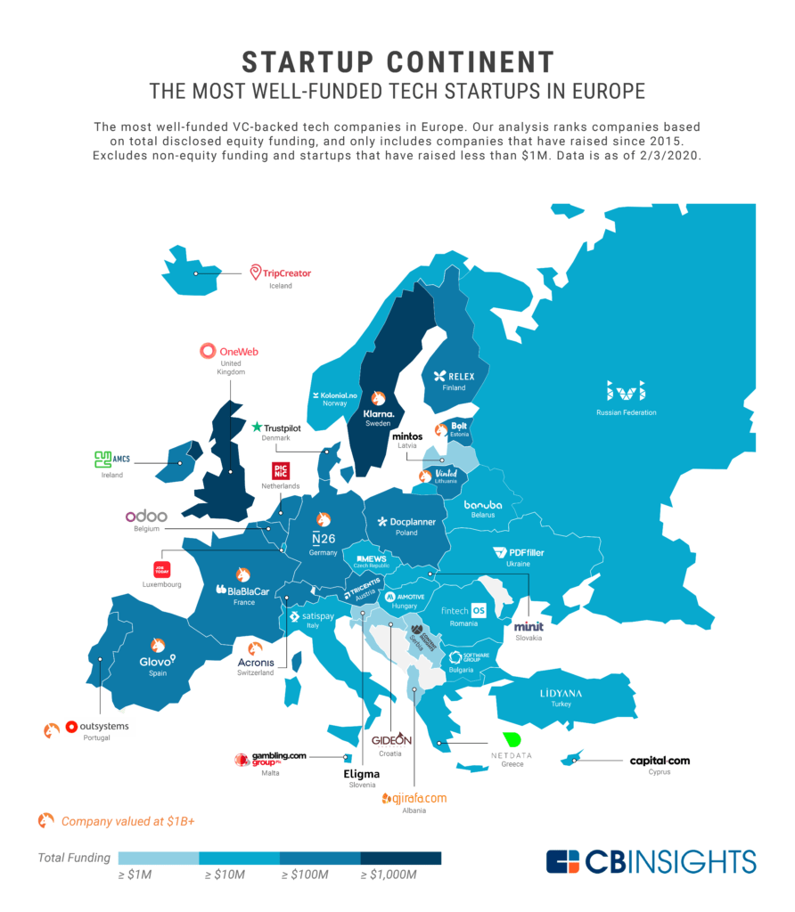 La carte des start-ups européenes de CB insight