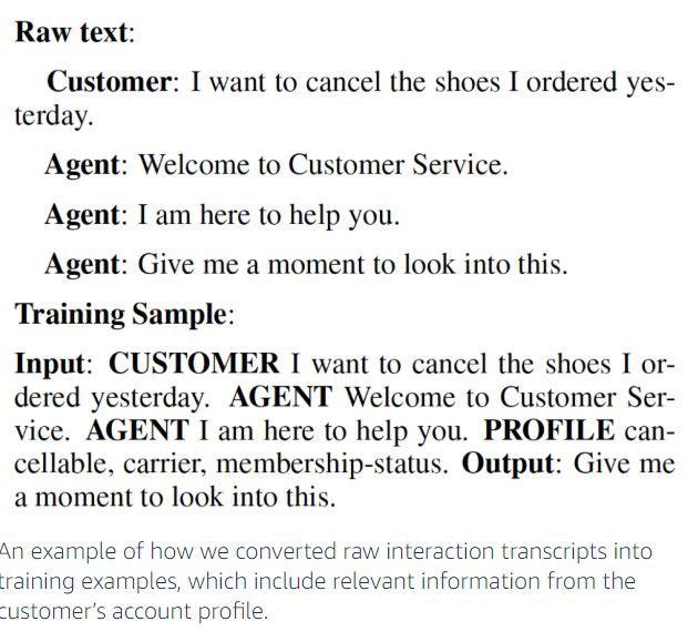 IA service client Amazon