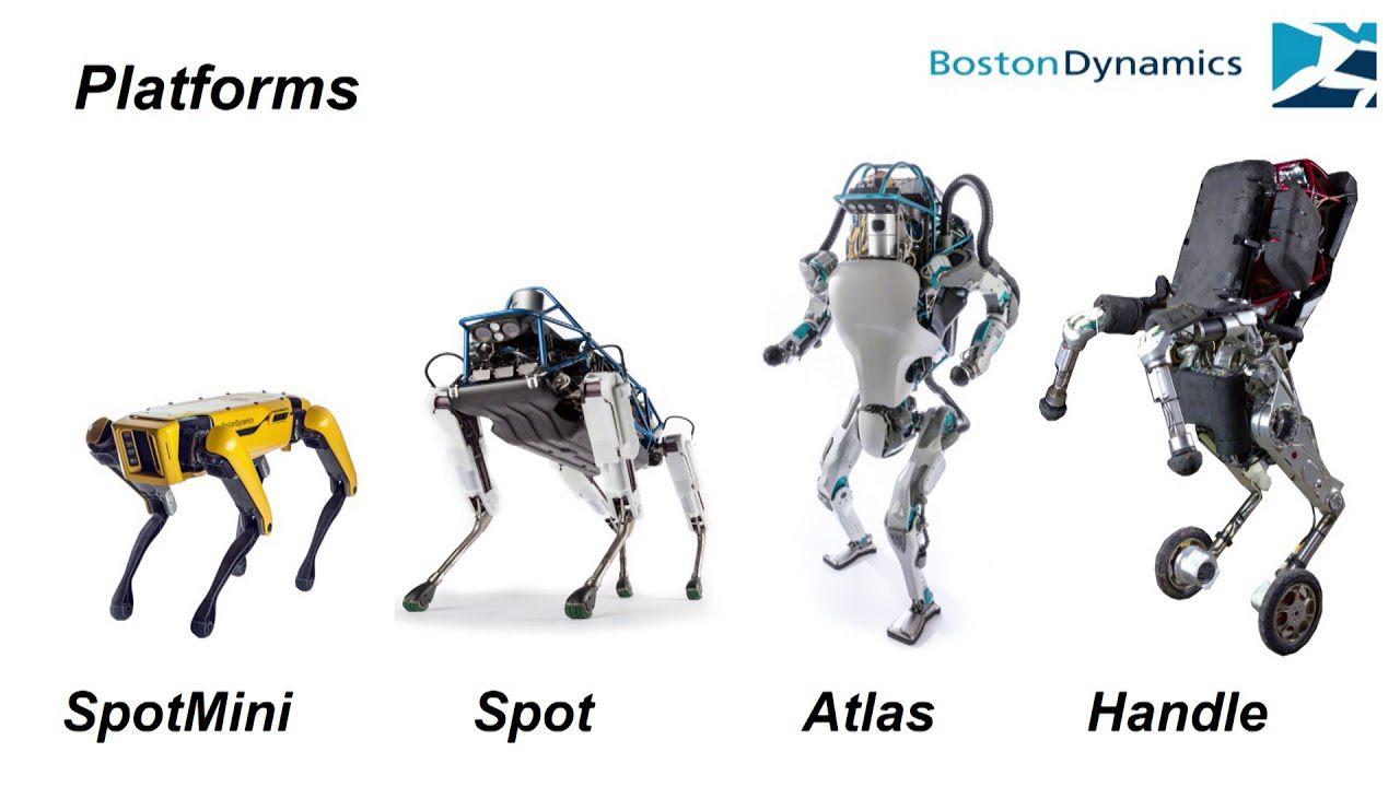 La gamme de robots de Boston Dynamics
