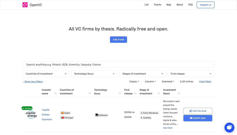 OpenVC présentation