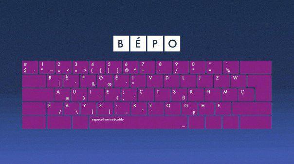 Clavier BÉPO