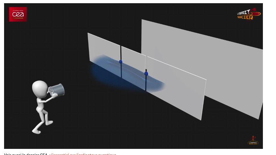 Image pour représenter le passage de l'onde à la particule de l'atome