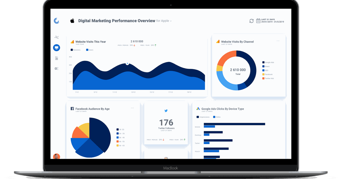 Cet outil facilite les reportings en collectant toutes les données marketing de votre entreprise