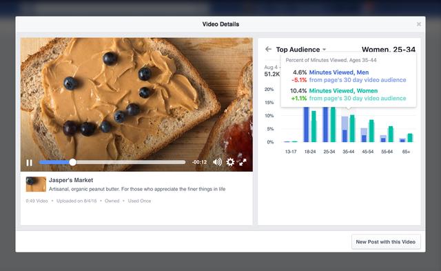 facebook-vidéos-audience-données-démographiques