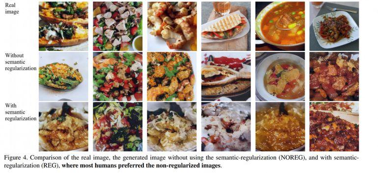 Image extraite de l'étude, qui présente les étapes de la création de l'image artificielle de nourriture