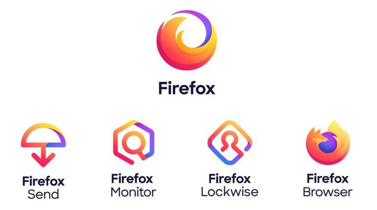 identité visuelle Firefox