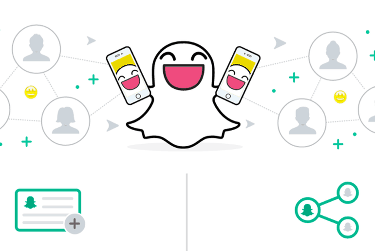 Snapchat ad manager