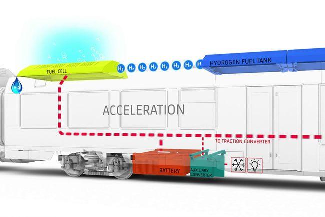 Train fonctionnant en partie à l'hydrogène