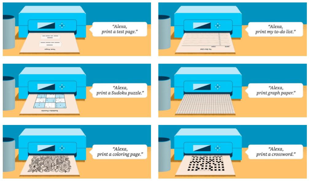 illustration d'exemples d'utilisation d'Alexa Print