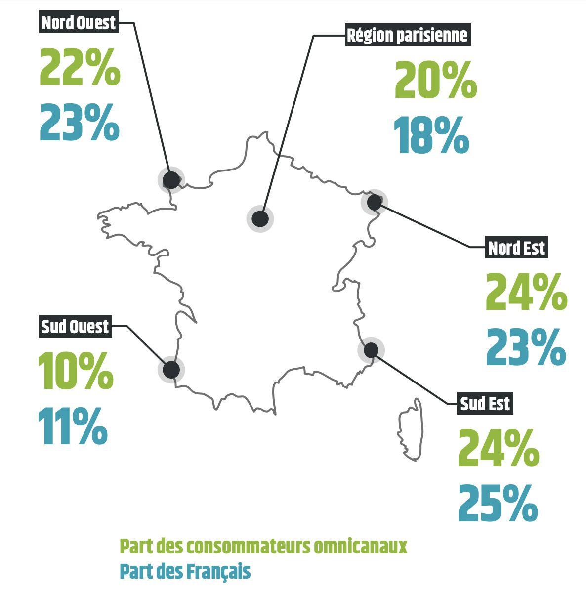 La répartition des consommateurs omnicanaux par région en France.