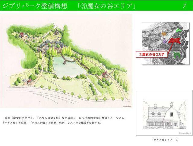 plan de la zone du parc d'attractions kiki la petite sorcière