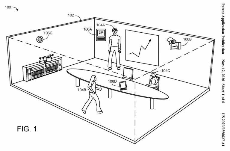 Schéma décrivant le système informatique pour évaluer la performance d'une réunion par Microsoft.