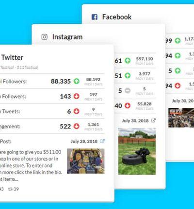 un outil pour obtenir un rapport clair sur les réseaux sociaux