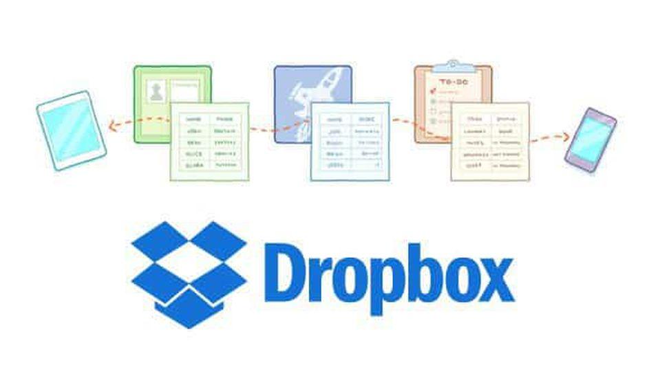 dropbox-datastore