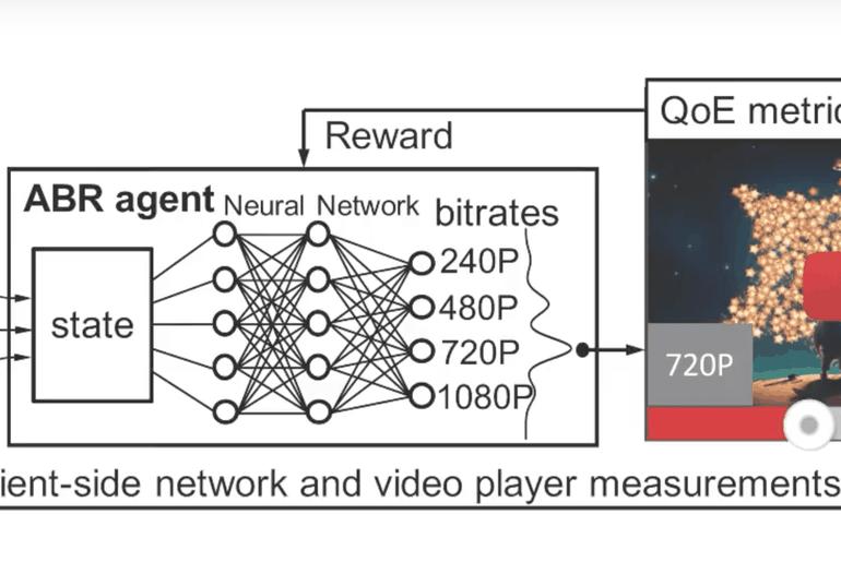 Pensieve IA du MIT