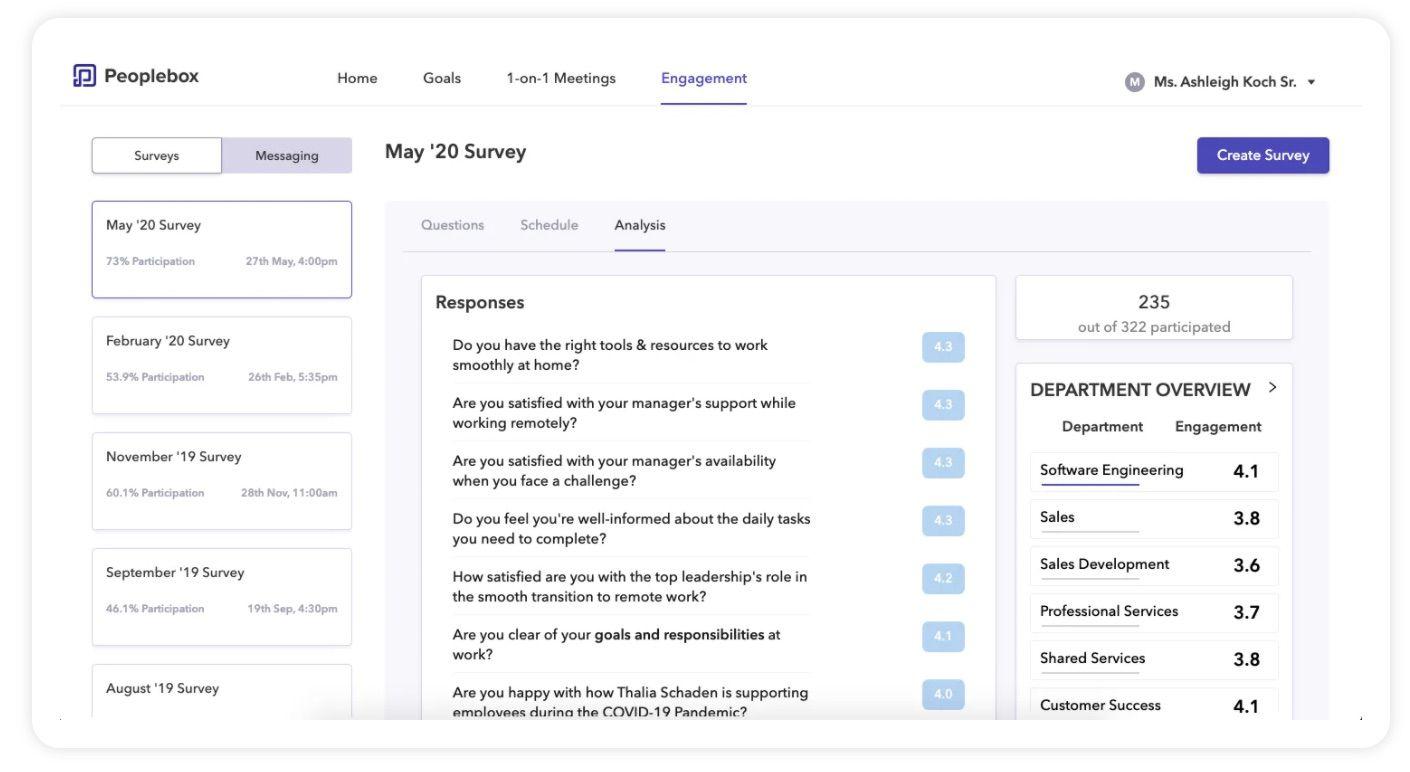 création d'un sondage via peoplebox