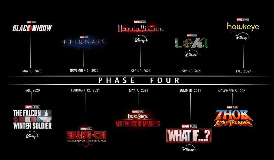 La phase 4 du MCU de Marvel