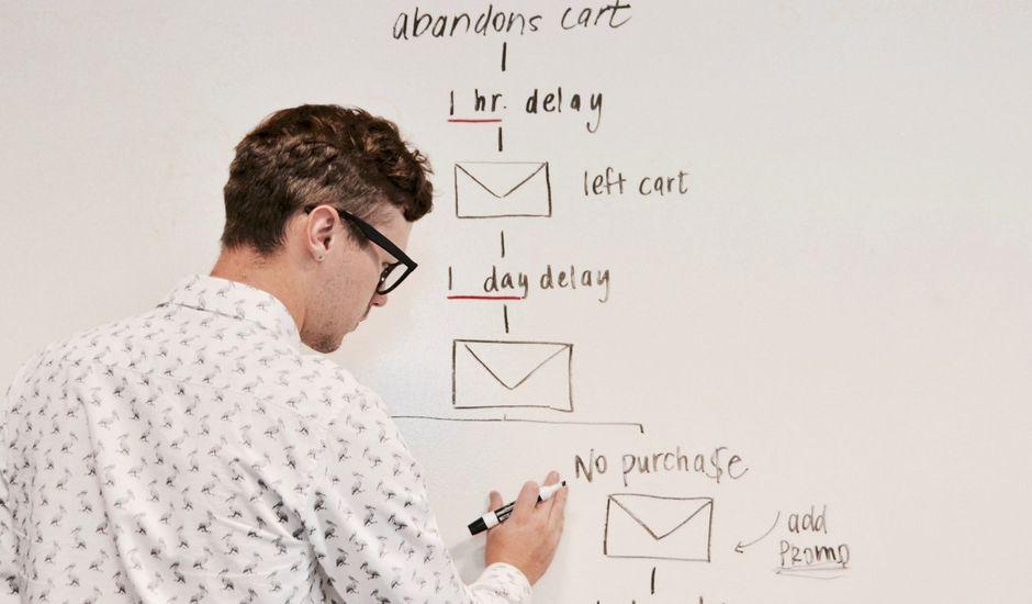 Livre blanc : l'e-mail au cœur de votre stratégie Mobile-CRM