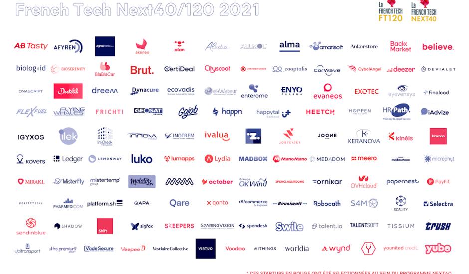 French Tech 120 et Next 40 : composition de la promotion 2021