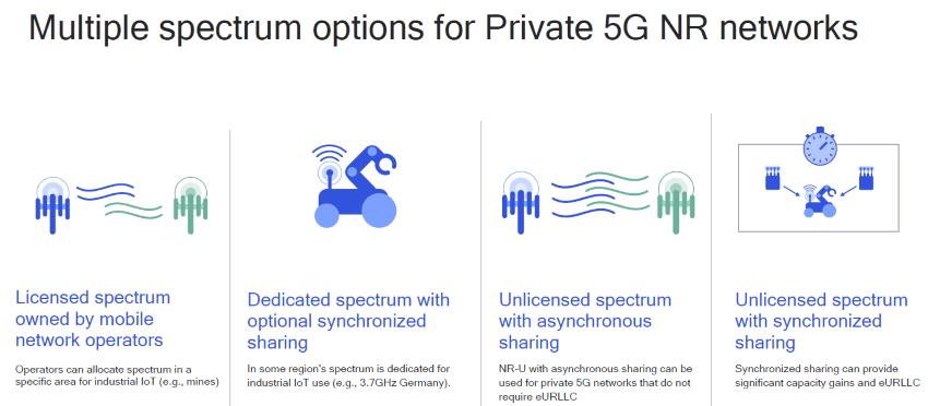 Différentes application de réseaux 5G privé