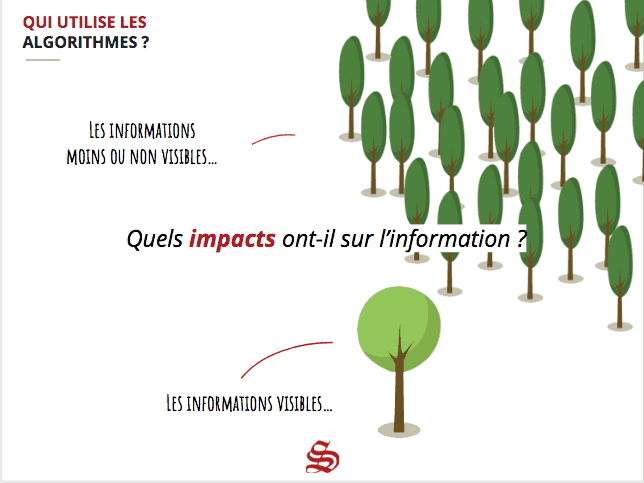 algorithme impacts sur l'information