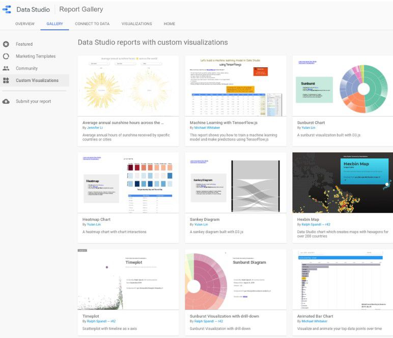 Report Gallery de Data Studio