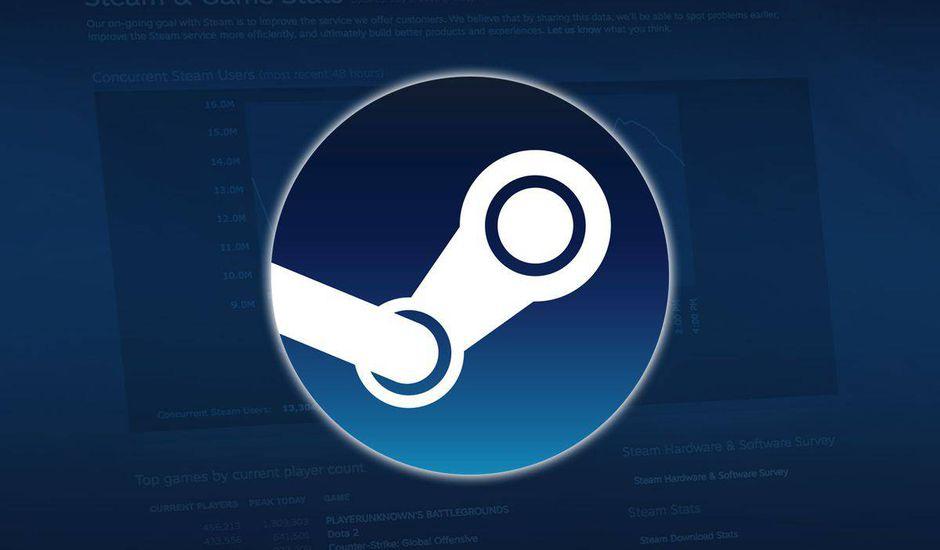 Top 15 des jeux vidéos les plus joués sur Steam