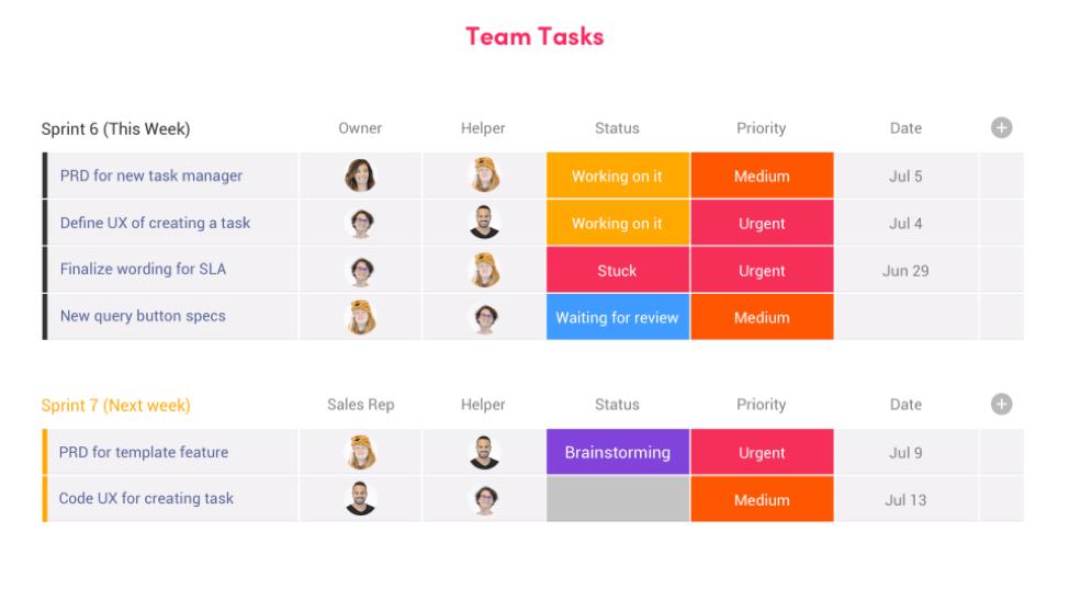 monday.com logiciel de gestion de tâches