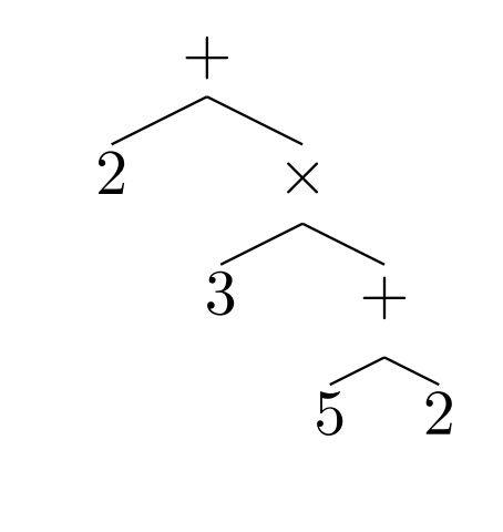 Facebook AI apprend à une IA à faire des mathématiques avancées.
