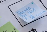 Post-it collé et utilisé lors d'un design sprint