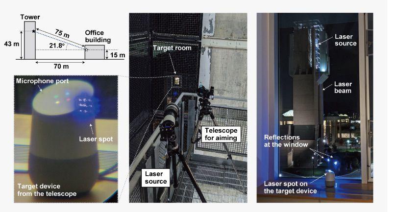 Photo du matériel utilisé pour l'expérience