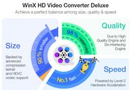 compresseur 4k video