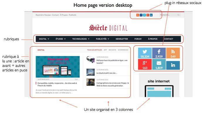 Home page Siècle Digital